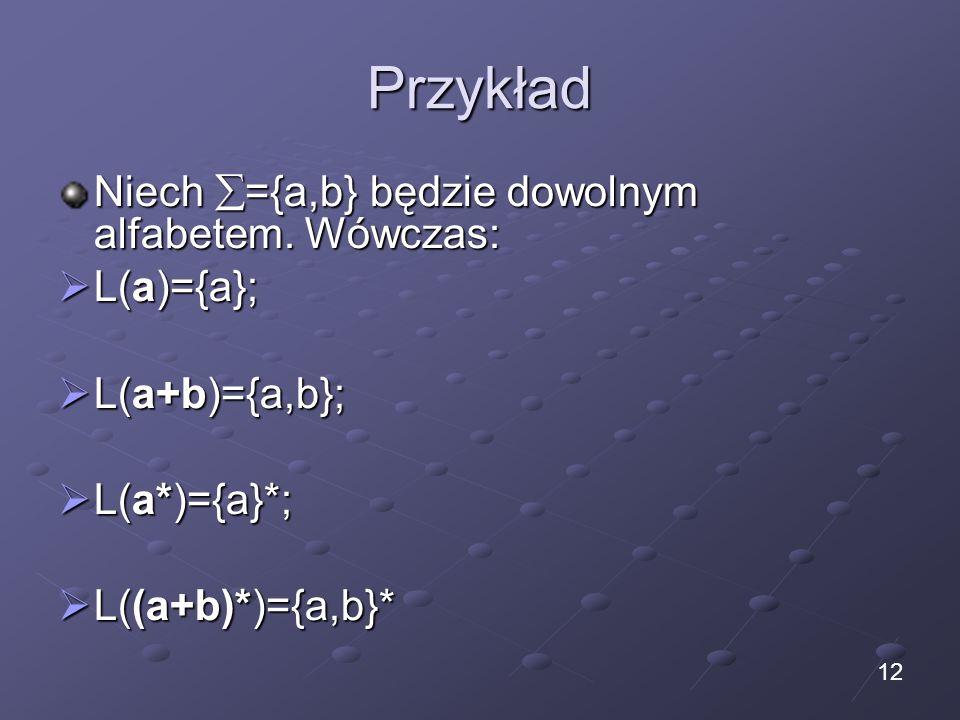 Przykład Niech ={a,b} będzie dowolnym alfabetem. Wówczas: L(a)={a}; L(a)={a}; L(a+b)={a,b}; L(a+b)={a,b}; L(a*)={a}*; L(a*)={a}*; L((a+b)*)={a,b}* L((