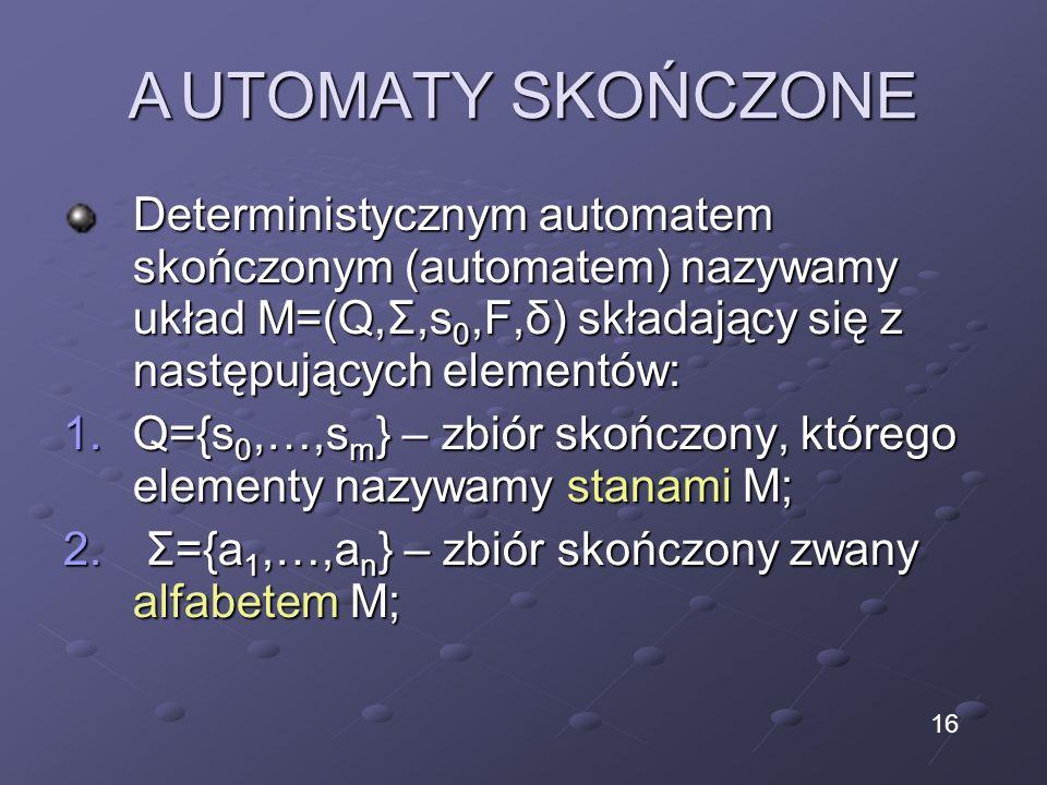 AUTOMATY SKOŃCZONE Deterministycznym automatem skończonym (automatem) nazywamy układ M=(Q,Σ,s 0,F,δ) składający się z następujących elementów: 1.Q={s