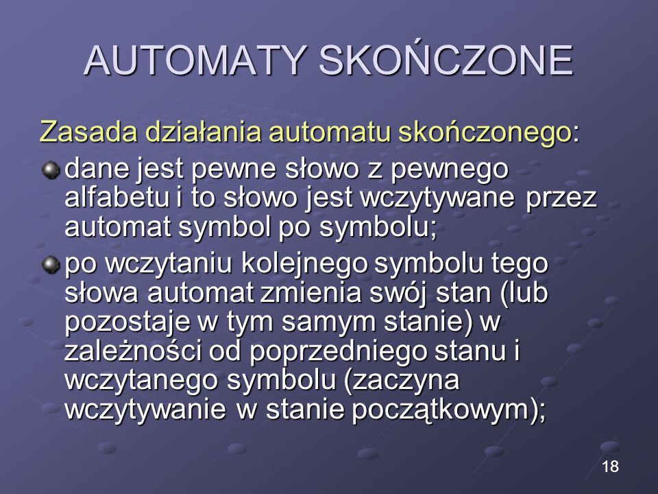 AUTOMATY SKOŃCZONE Zasada działania automatu skończonego: dane jest pewne słowo z pewnego alfabetu i to słowo jest wczytywane przez automat symbol po