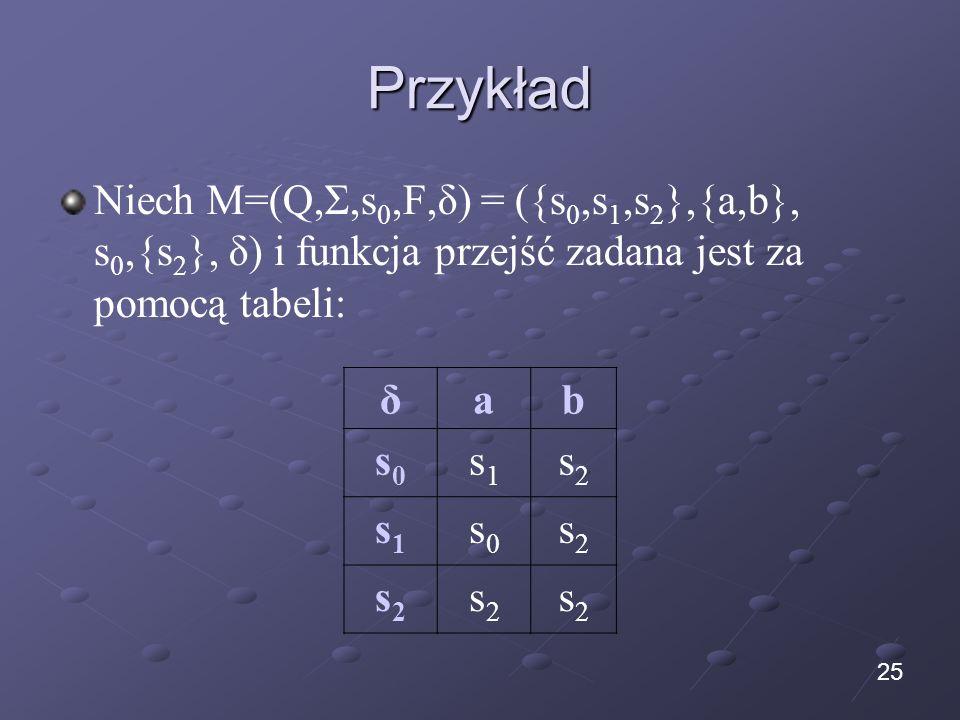 Przykład Niech M=(Q,Σ,s 0,F,δ) = ({s 0,s 1,s 2 },{a,b}, s 0,{s 2 }, δ) i funkcja przejść zadana jest za pomocą tabeli: δab s0s0 s1s1 s2s2 s1s1 s0s0 s2