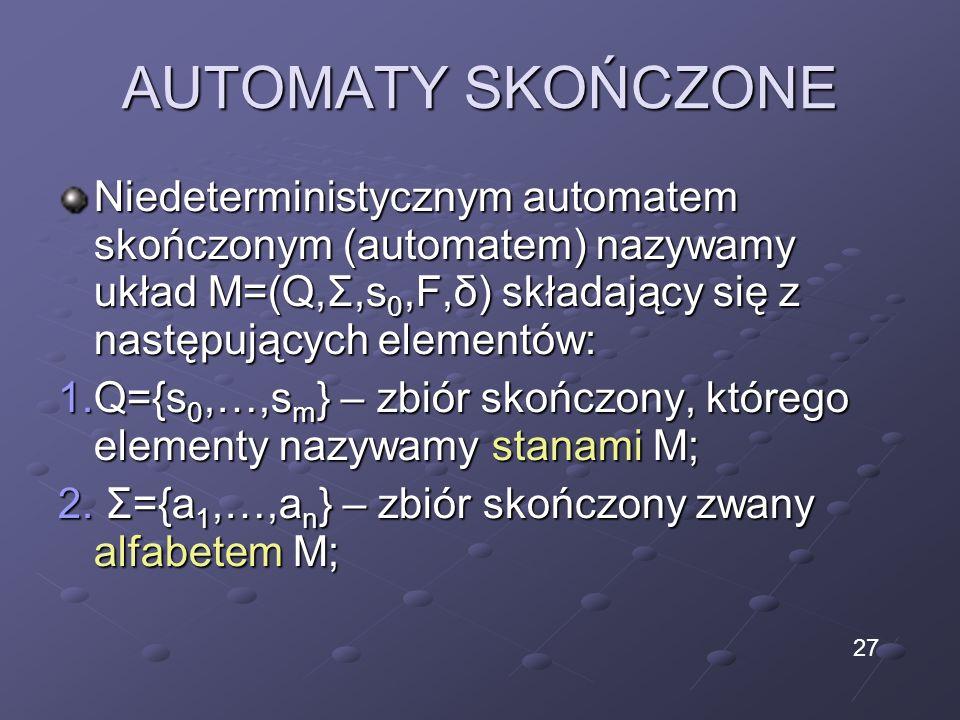 AUTOMATY SKOŃCZONE Niedeterministycznym automatem skończonym (automatem) nazywamy układ M=(Q,Σ,s 0,F,δ) składający się z następujących elementów: 1.Q=