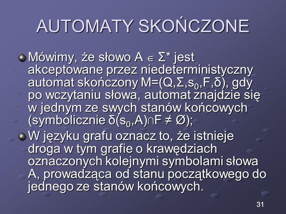AUTOMATY SKOŃCZONE Mówimy, że słowo A Σ* jest akceptowane przez niedeterministyczny automat skończony M=(Q,Σ,s 0,F,δ), gdy po wczytaniu słowa, automat