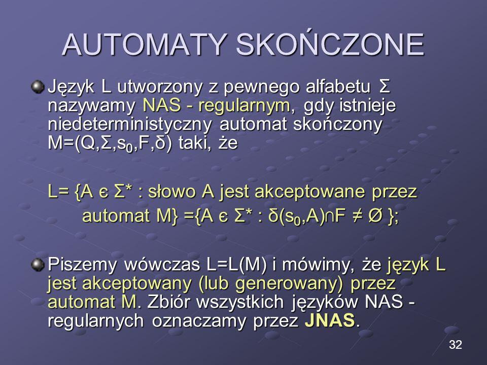 AUTOMATY SKOŃCZONE Język L utworzony z pewnego alfabetu Σ nazywamy NAS - regularnym, gdy istnieje niedeterministyczny automat skończony M=(Q,Σ,s 0,F,δ