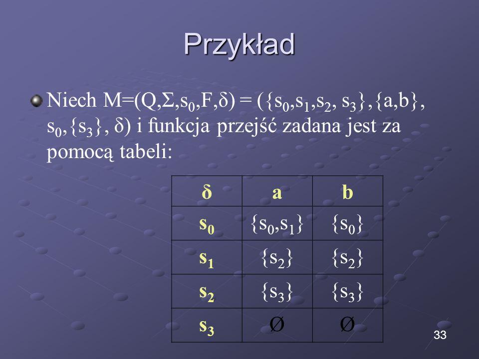 Przykład Niech M=(Q,Σ,s 0,F,δ) = ({s 0,s 1,s 2, s 3 },{a,b}, s 0,{s 3 }, δ) i funkcja przejść zadana jest za pomocą tabeli: δab s0s0 {s 0,s 1 }{s 0 }
