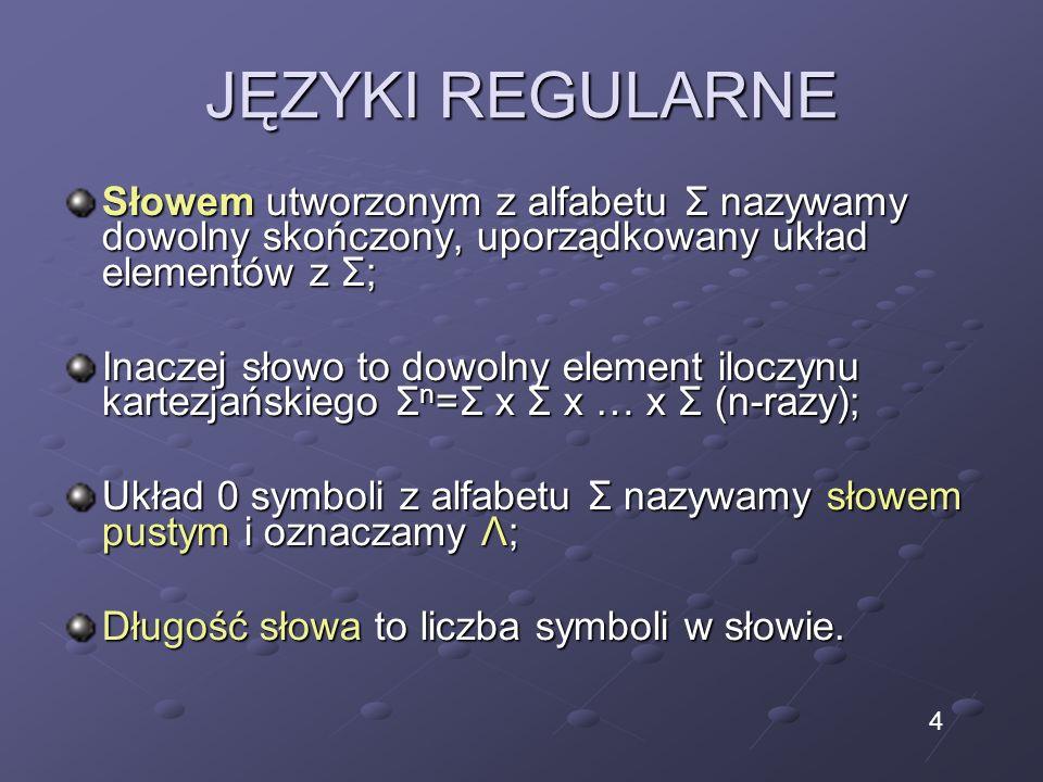 JĘZYKI REGULARNE Jeśli Σ jest alfabetem, to domknięciem Σ nazywamy zbiór wszystkich słów utworzonych z alfabetu Σ i oznaczamy Σ*; Językiem formalnym (językiem) nazywamy dowolny zbiór słów z dowolnego alfabetu Σ.