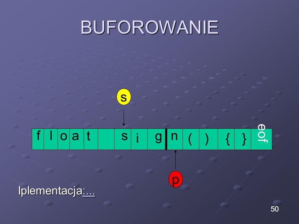 BUFOROWANIE Iplementacja:... :... loa t p fs i g s n (){} eof 50