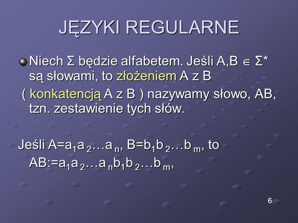 JĘZYKI REGULARNE Niech Σ będzie alfabetem. Jeśli A,B Σ* są słowami, to złożeniem A z B ( konkatencją A z B ) nazywamy słowo, AB, tzn. zestawienie tych