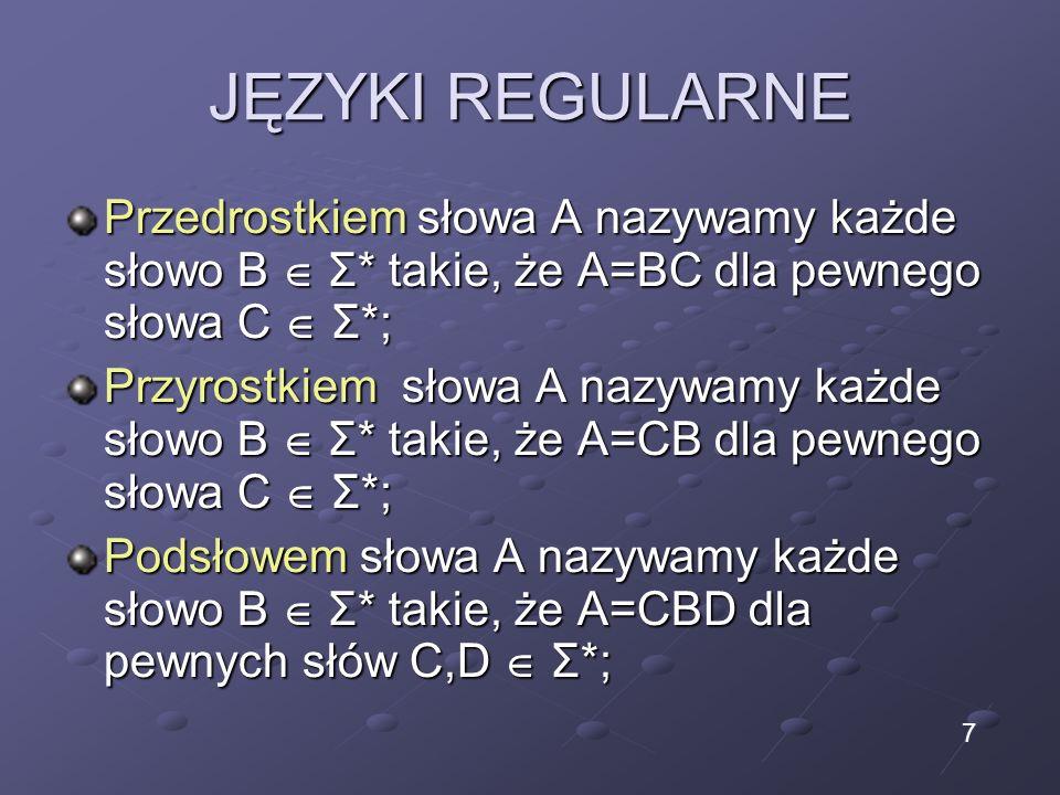 JĘZYKI REGULARNE Przedrostkiem słowa A nazywamy każde słowo B Σ* takie, że A=BC dla pewnego słowa C Σ*; Przyrostkiem słowa A nazywamy każde słowo B Σ*