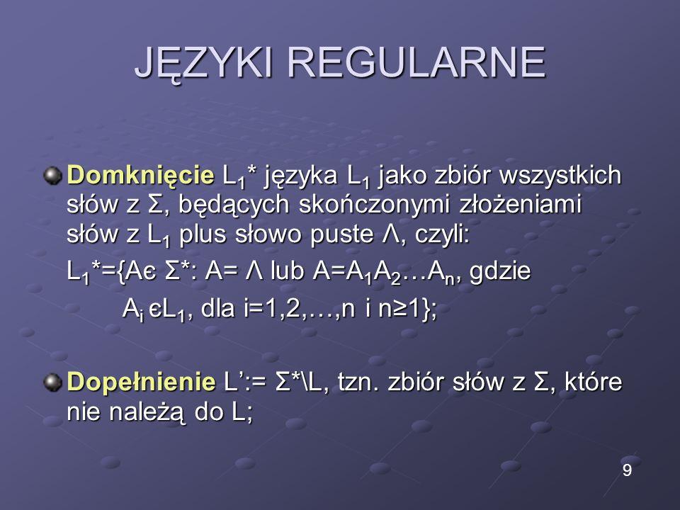 JĘZYKI REGULARNE Wyrażenie regularne jest to każde sensowne wyrażenie utworzone z pogrubionych symboli danego alfabetu Σ, operatorów ۰,+,*, nawiasów i dodatkowych symboli Λ, Ø; Językiem wyrażeń regularnych nad alfabetem Σ (WR) nazywamy najmniejszy język L utworzony z symboli nowego alfabetu Σ spełniający dwa następujące warunki: a 1,…,a n, Λ, Ø L; a 1,…,a n, Λ, Ø L; A,B є L (A+B), (A۰ B), A*, B* L A,B є L (A+B), (A۰ B), A*, B* L 10