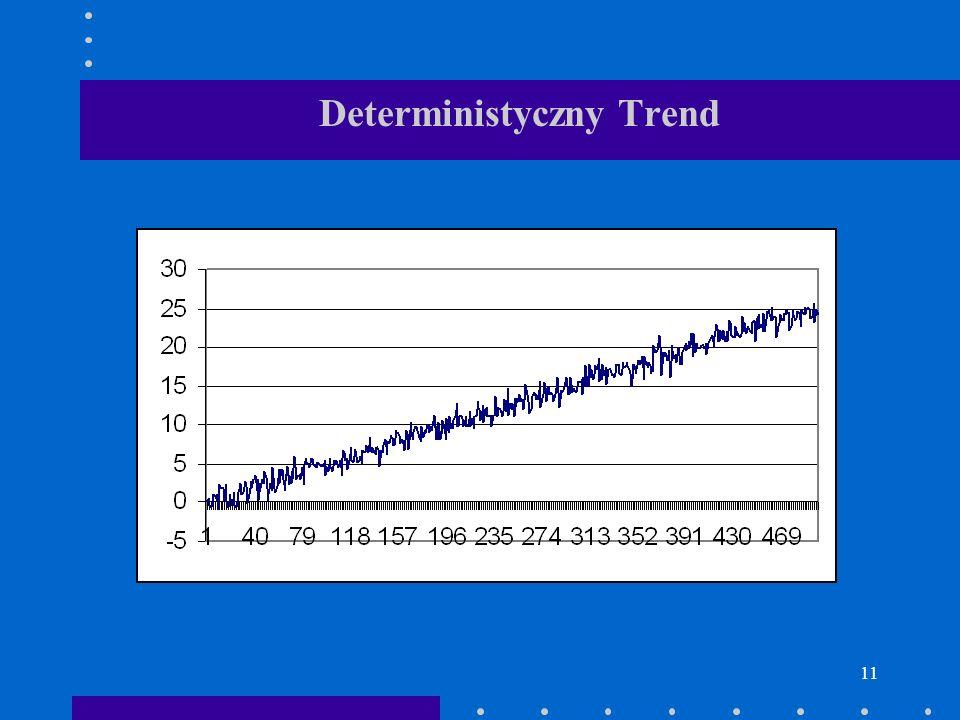 11 Deterministyczny Trend