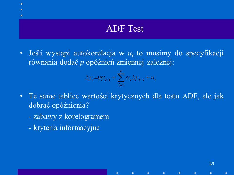 23 ADF Test Jeśli wystąpi autokorelacja w u t to musimy do specyfikacji równania dodać p opóźnień zmiennej zależnej: Te same tablice wartości krytyczn