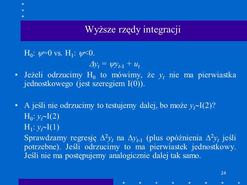 24 Wyższe rzędy integracji H 0 : =0 vs. H 1 : <0. y t = y t-1 + u t Jeżeli odrzucimy H 0 to mówimy, że y t nie ma pierwiastka jednostkowego (jest szer