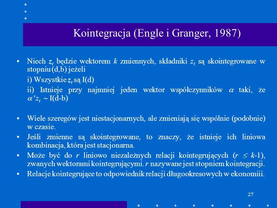 27 Kointegracja (Engle i Granger, 1987) Niech z t będzie wektorem k zmiennych, składniki z t są skointegrowane w stopniu (d,b) jeżeli i) Wszystkie z t