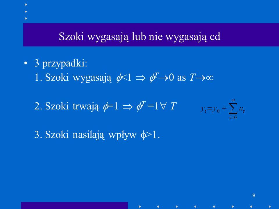 9 Szoki wygasają lub nie wygasają cd 3 przypadki: 1. Szoki wygasają <1 T 0 as T 2. Szoki trwają =1 T =1 T 3. Szoki nasilają wpływ >1.