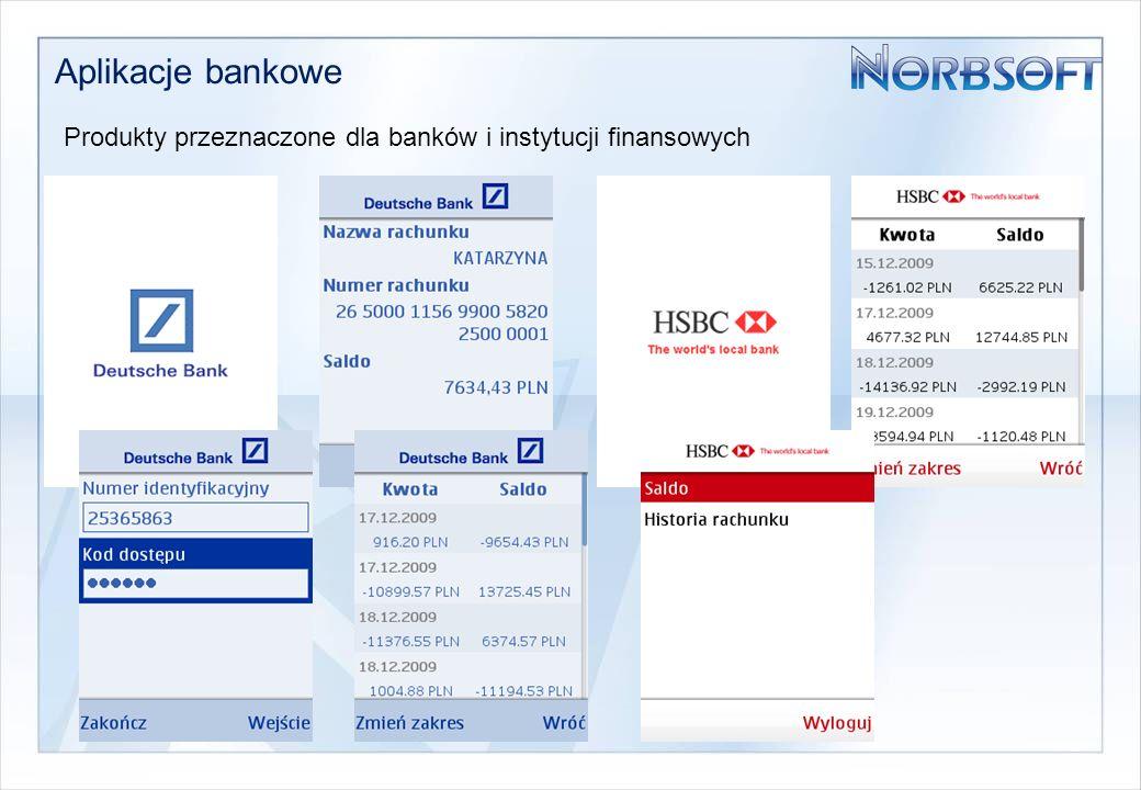 Aplikacje bankowe Produkty przeznaczone dla banków i instytucji finansowych