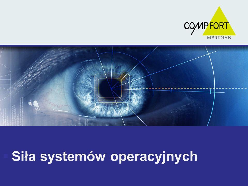 12 IBM OS/360 W założeniu jedynie wsadowy Urządzenia wejściowe – czytniki Urządzenia wyjściowe – dziurkarki i drukarki Urządzenia nadzorujące – dalekopis Urządzenia przechowujące dane – napędy dyskowe i taśmowe Każdy etap jest pracą wsadową nadzorowaną przez operatora