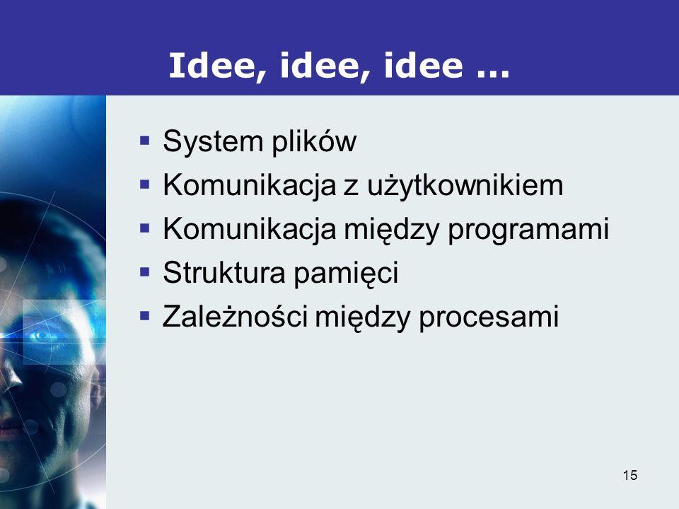 15 Idee, idee, idee... System plików Komunikacja z użytkownikiem Komunikacja między programami Struktura pamięci Zależności między procesami