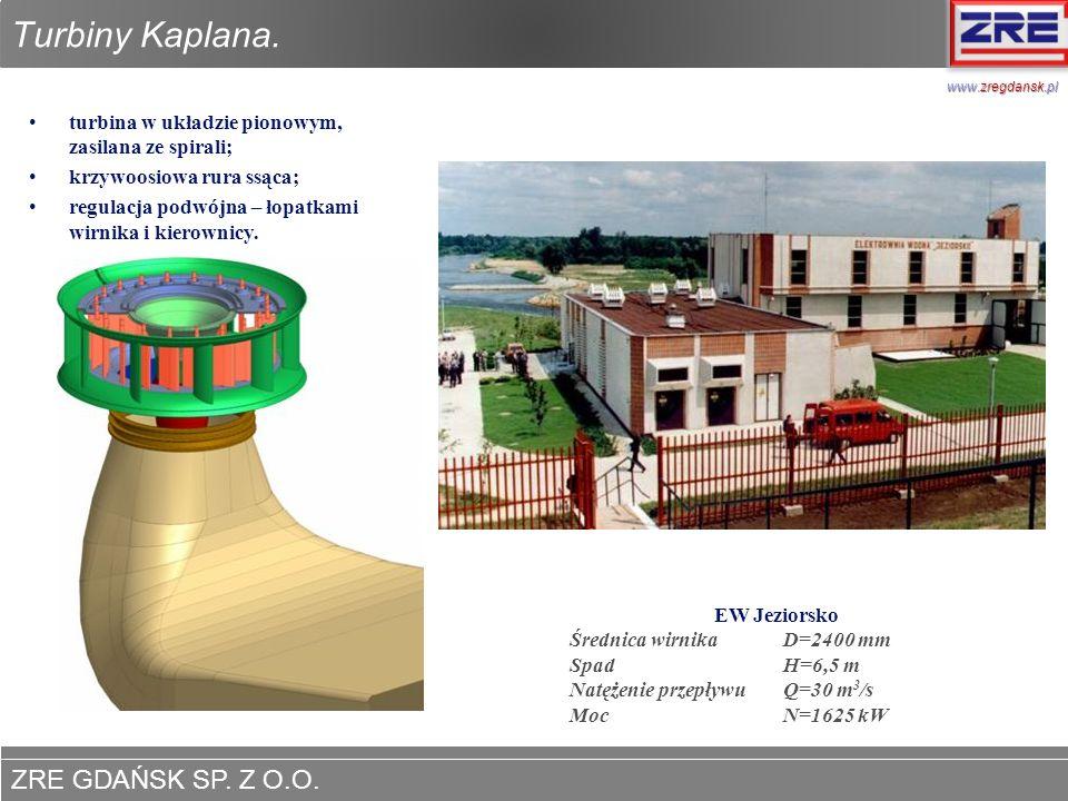 ZRE GDAŃSK SP. Z O.O. www.zregdansk.pl Turbiny Kaplana. EW Jeziorsko Średnica wirnika D=2400 mm SpadH=6,5 m Natężenie przepływuQ=30 m 3 /s MocN=1625 k