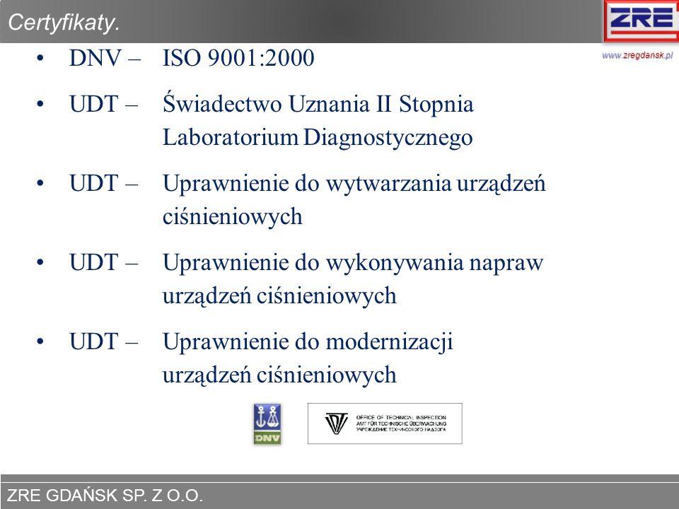 ZRE GDAŃSK SP. Z O.O. www.zregdansk.pl Produkcja turbin – Referencje. www.zregdansk.pl