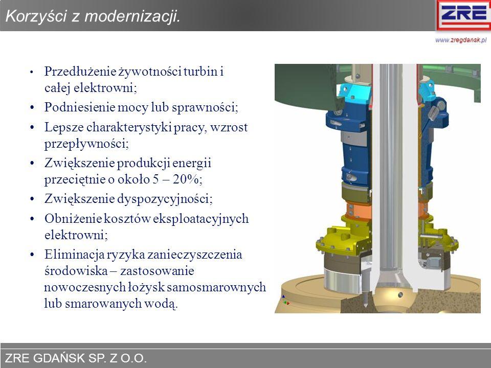 ZRE GDAŃSK SP.Z O.O. www.zregdansk.pl Kotły parowe i wodne – Doświadczenie.