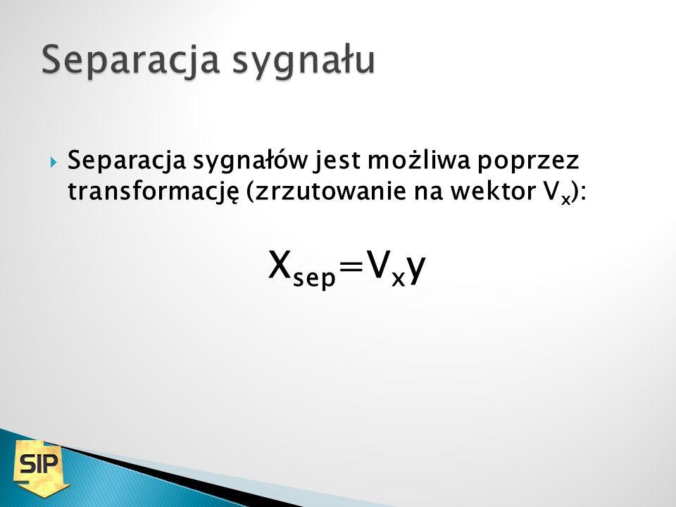 Separacja sygnałów jest możliwa poprzez transformację (zrzutowanie na wektor V x ): X sep =V x y