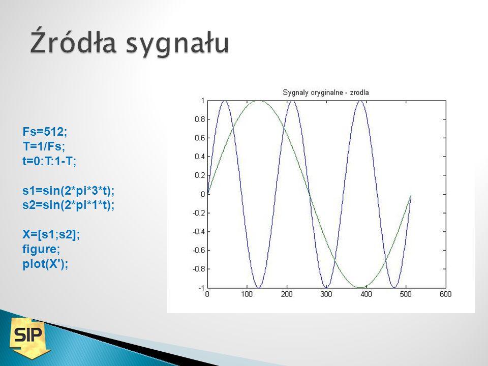 Fs=512; T=1/Fs; t=0:T:1-T; s1=sin(2*pi*3*t); s2=sin(2*pi*1*t); X=[s1;s2]; figure; plot(X');