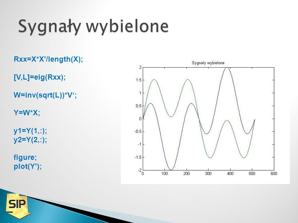 Rxx=X*X'/length(X); [V,L]=eig(Rxx); W=inv(sqrt(L))*V; Y=W*X; y1=Y(1,:); y2=Y(2,:); figure; plot(Y');