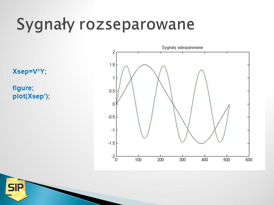 Xsep=V*Y; figure; plot(Xsep );