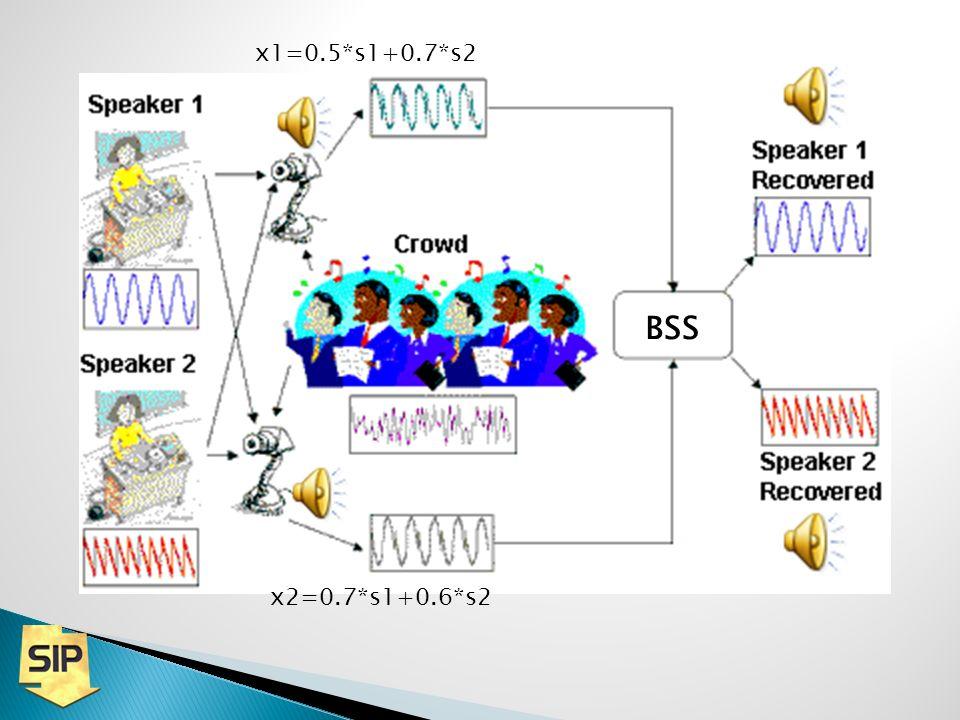 BSS x2=0.7*s1+0.6*s2 x1=0.5*s1+0.7*s2