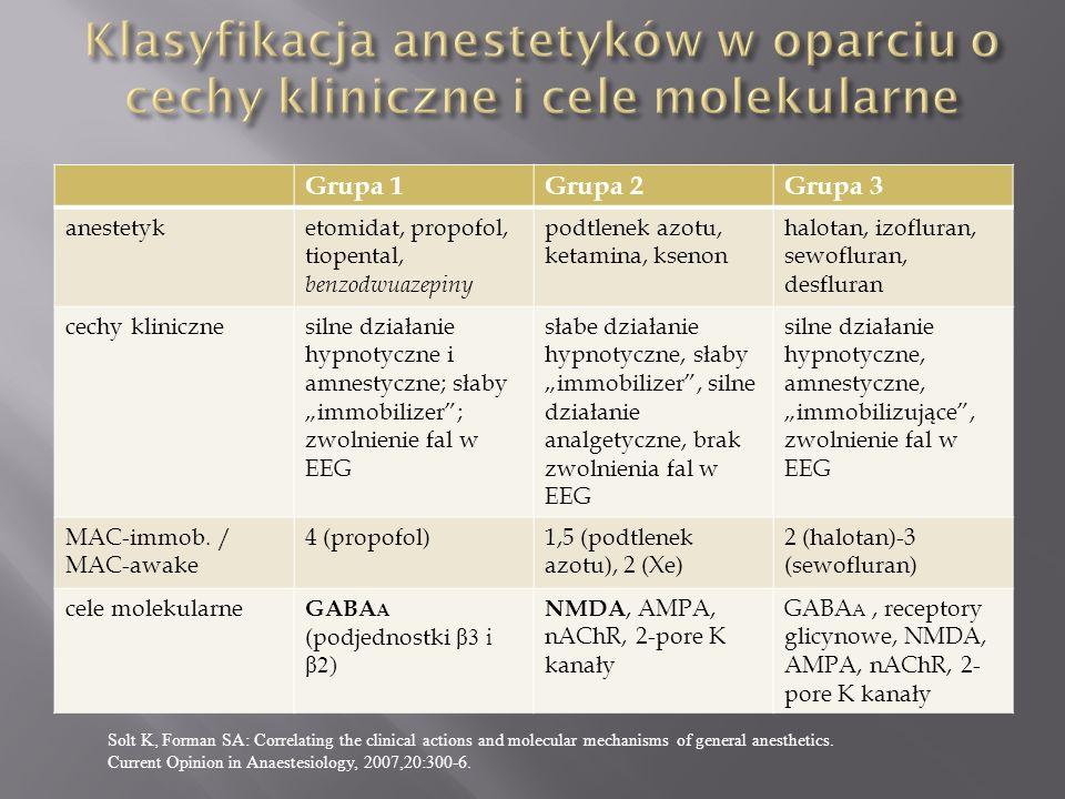 Grupa 1Grupa 2Grupa 3 anestetyketomidat, propofol, tiopental, benzodwuazepiny podtlenek azotu, ketamina, ksenon halotan, izofluran, sewofluran, desflu