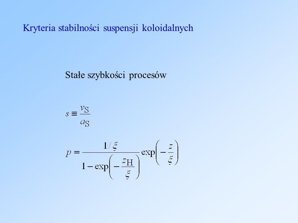 Kryteria stabilności suspensji koloidalnych Stałe szybkości procesów