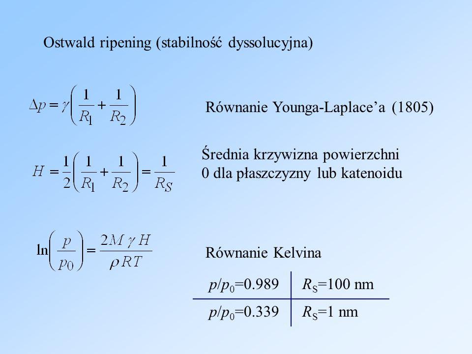 Równanie Younga-Laplacea (1805) Średnia krzywizna powierzchni 0 dla płaszczyzny lub katenoidu Ostwald ripening (stabilność dyssolucyjna) Równanie Kelvina p/p 0 =0.989 R S =100 nm p/p 0 =0.339 R S =1 nm