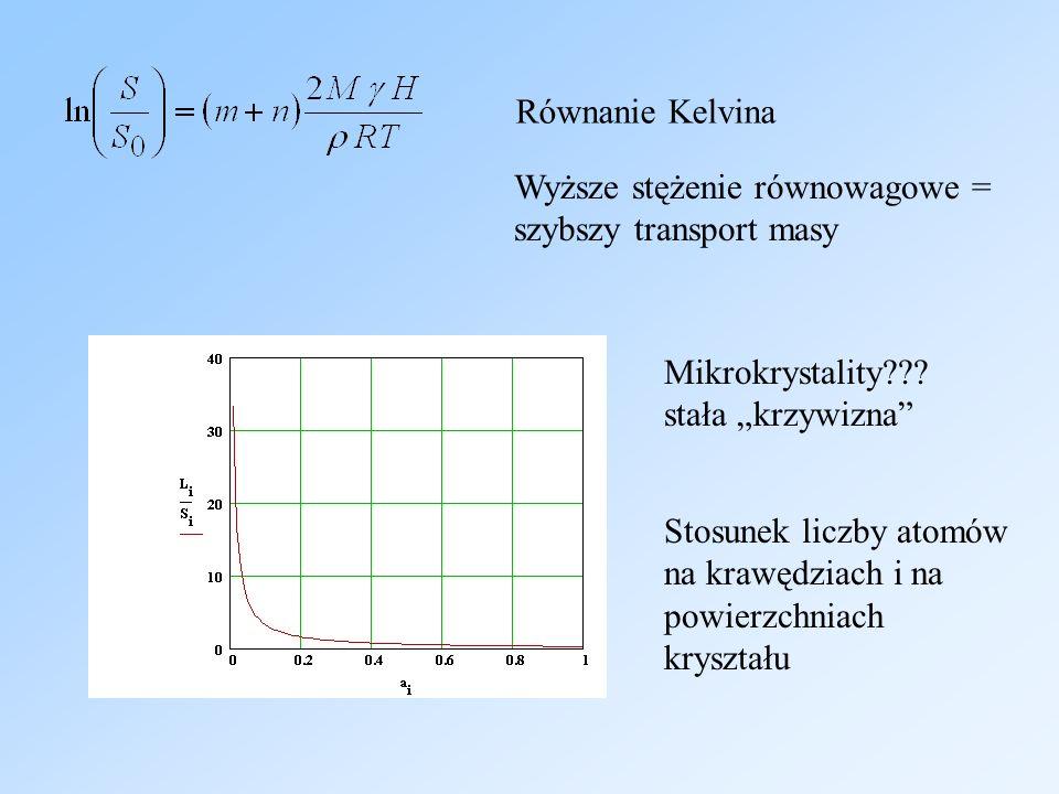 Równanie Kelvina Mikrokrystality??? stała krzywizna Stosunek liczby atomów na krawędziach i na powierzchniach kryształu Wyższe stężenie równowagowe =