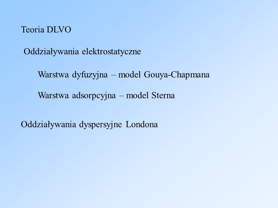 Teoria DLVO Warstwa dyfuzyjna – model Gouya-Chapmana Warstwa adsorpcyjna – model Sterna Oddziaływania dyspersyjne Londona Oddziaływania elektrostatycz