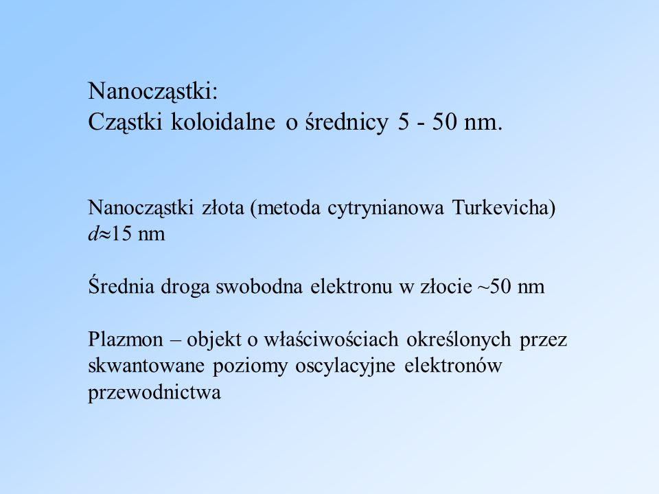 Nanocząstki: Cząstki koloidalne o średnicy 5 - 50 nm. Nanocząstki złota (metoda cytrynianowa Turkevicha) d 15 nm Średnia droga swobodna elektronu w zł