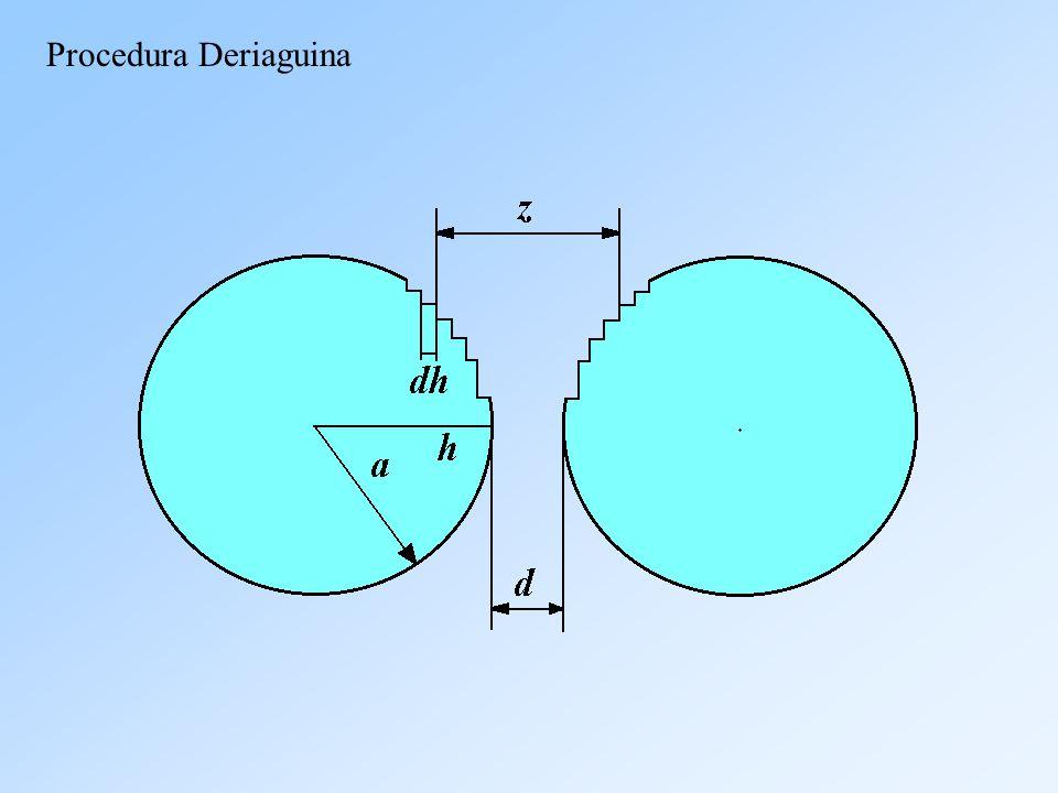 Procedura Deriaguina