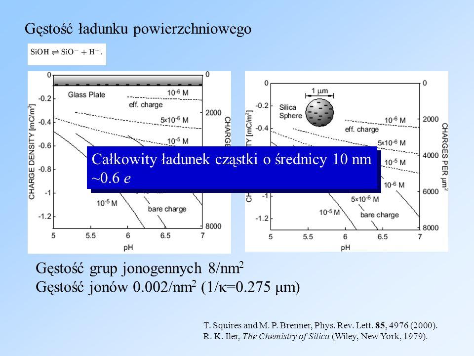 Gęstość ładunku powierzchniowego Całkowity ładunek cząstki o średnicy 10 nm ~0.6 e Całkowity ładunek cząstki o średnicy 10 nm ~0.6 e Gęstość grup jonogennych 8/nm 2 Gęstość jonów 0.002/nm 2 (1/κ=0.275 μm) T.