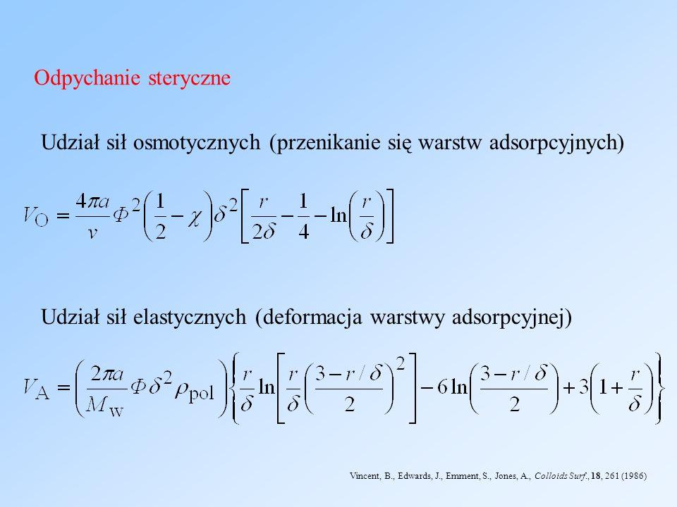 Udział sił osmotycznych (przenikanie się warstw adsorpcyjnych) Udział sił elastycznych (deformacja warstwy adsorpcyjnej) Odpychanie steryczne Vincent, B., Edwards, J., Emment, S., Jones, A., Colloids Surf., 18, 261 (1986)