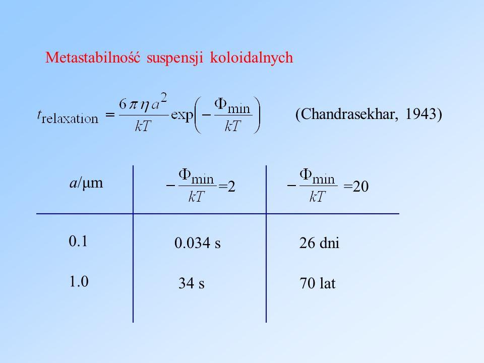 Rozkład jonów w warstwie dyfuzyjnej – rozkład Boltzmanna Równanie Poissona Równanie Poissona-Boltzmanna Sonntag H., Koloidy, PWN, Warszawa, 1982