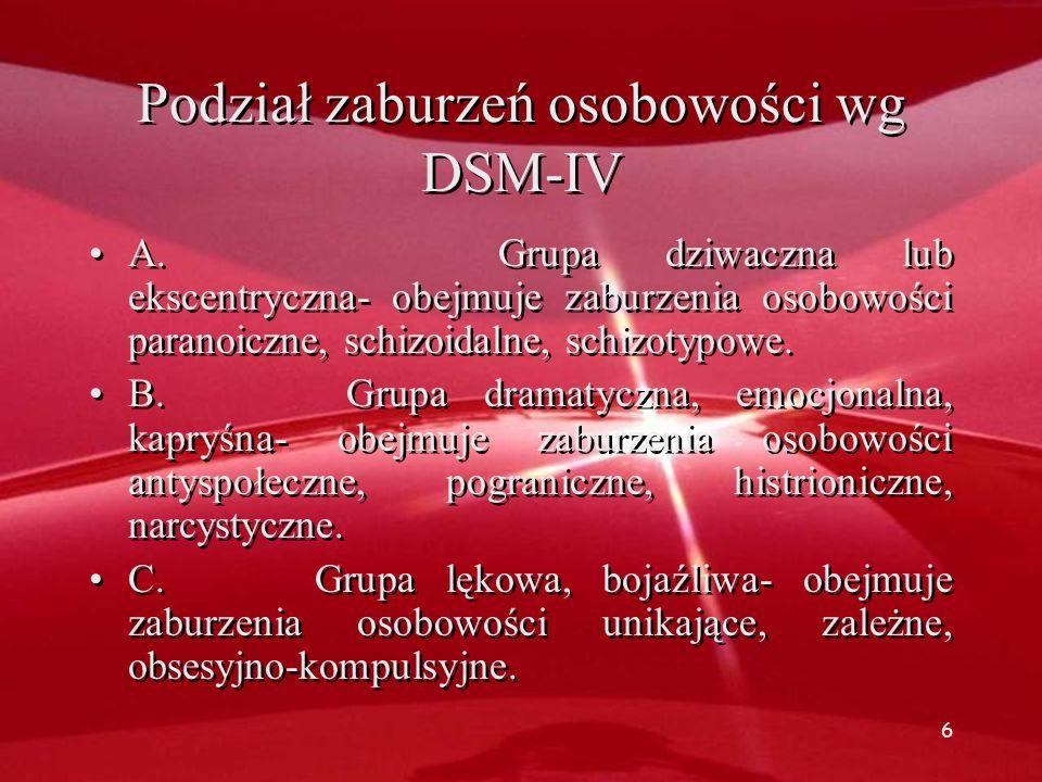 Podział zaburzeń osobowości wg DSM-IV A.