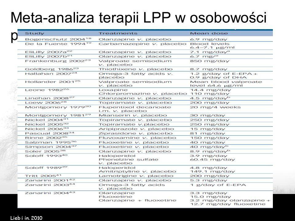 Leki badane w terapii BPD LAPIG LAPIIG SSRIs SNRIs TLPD Benzodiazepiny CBZ Lit VPA Lamotrygina Kwasy omega 3