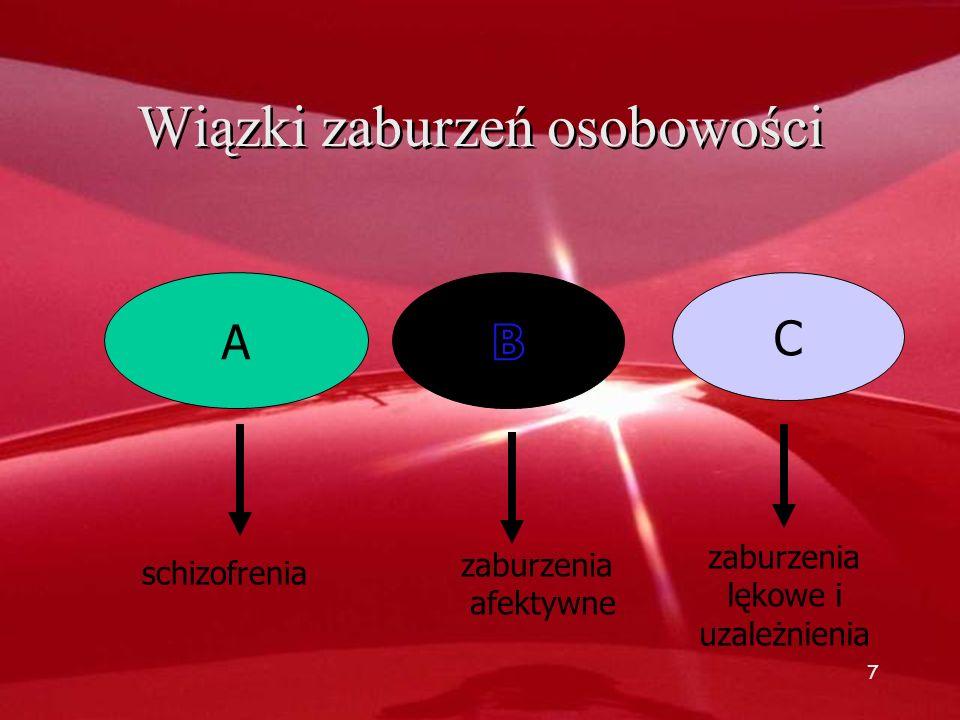 Meta-analiza terapii LPP w osobowości pogranicznej Lieb i in. 2010