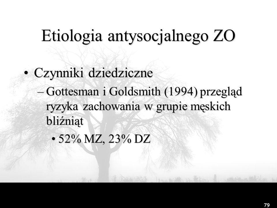78 Epidemiologia antysocjalnego ZO 5% w populacji mężczyzn, 1% w populacji kobiet5% w populacji mężczyzn, 1% w populacji kobiet 40% chłopców, 24% dzie