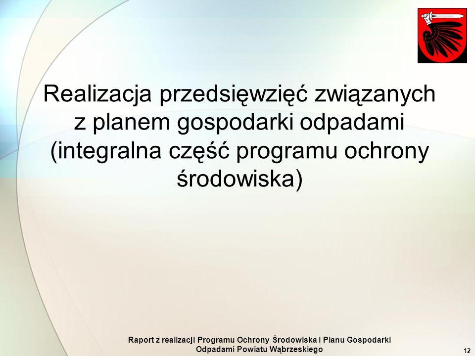 Raport z realizacji Programu Ochrony Środowiska i Planu Gospodarki Odpadami Powiatu Wąbrzeskiego 12 Realizacja przedsięwzięć związanych z planem gospo