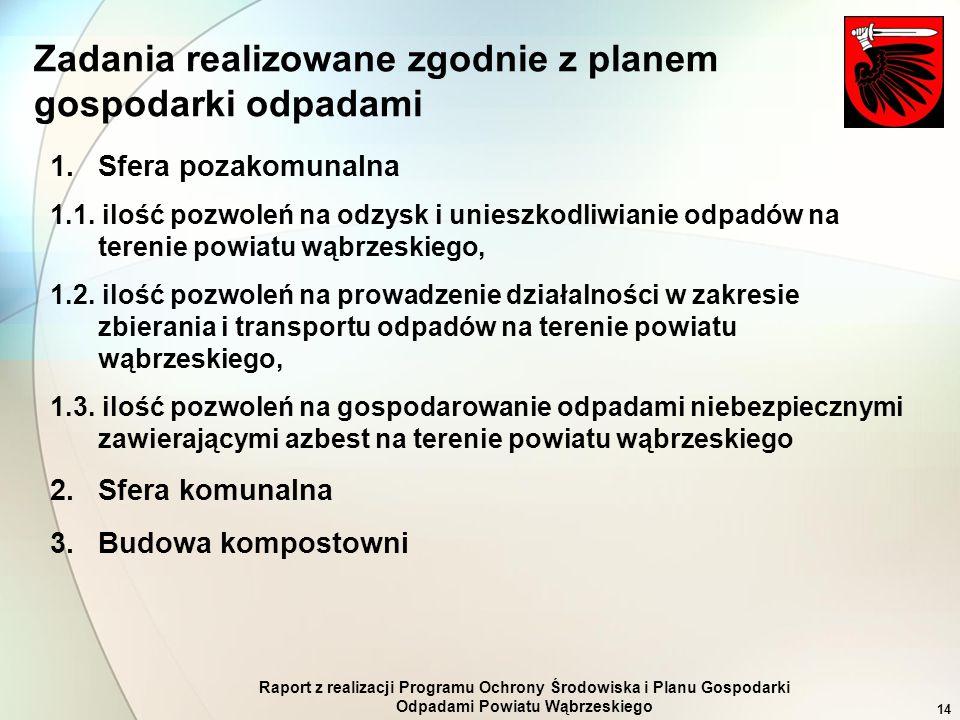 Raport z realizacji Programu Ochrony Środowiska i Planu Gospodarki Odpadami Powiatu Wąbrzeskiego 14 Zadania realizowane zgodnie z planem gospodarki od