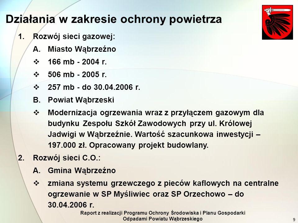 Raport z realizacji Programu Ochrony Środowiska i Planu Gospodarki Odpadami Powiatu Wąbrzeskiego 9 Działania w zakresie ochrony powietrza 1.Rozwój sie