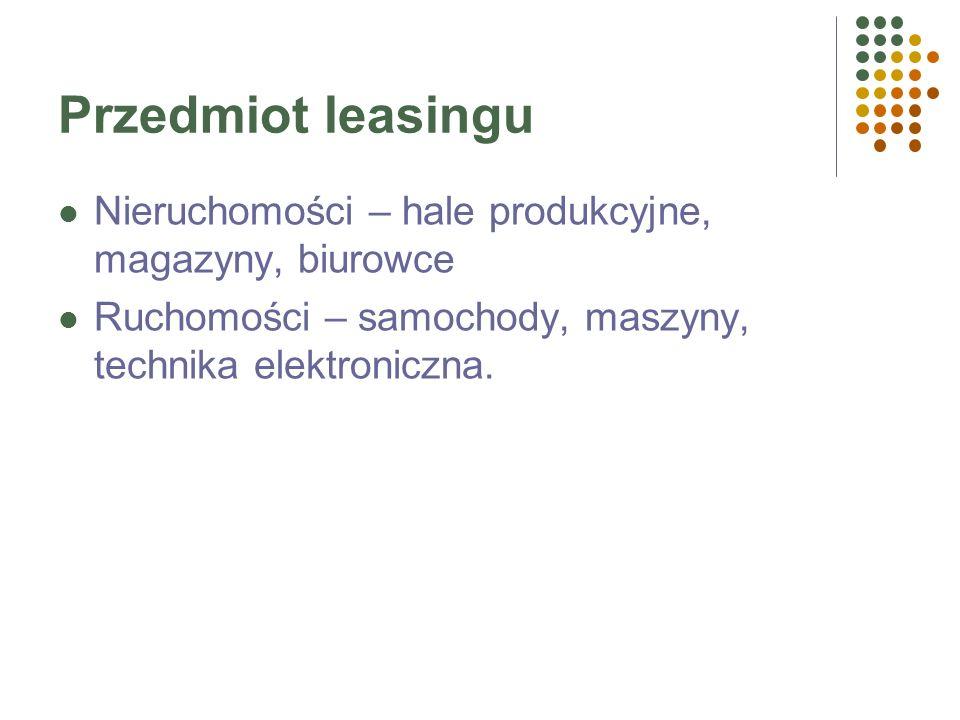 Podmioty transakcji leasingowej