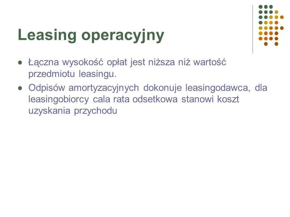 Leasing operacyjny (bieżący) Umowy krótkoterminowe (1-2 lata), z możliwością wypowiedzenia ich przez leasingobiorcę w trakcie trwania, z zachowaniem o