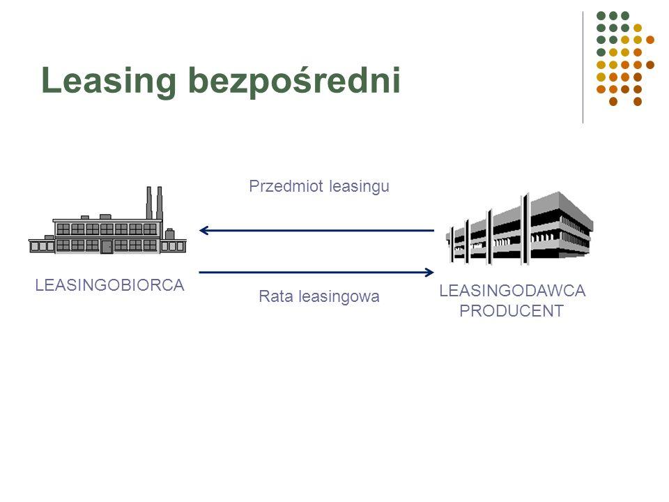Kryterium: liczba podmiotów Bezpośredni – producenci określonych towarów oddają je w użytkowanie przedsiębiorstwom Pośredni – przedsiębiorstwa, które