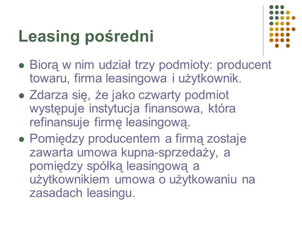 Leasing bezpośredni Producent danego towaru zwraca się bezpośrednio do potencjalnego użytkownika i proponuje mu leasing jako alternatywę kupna. Kontra